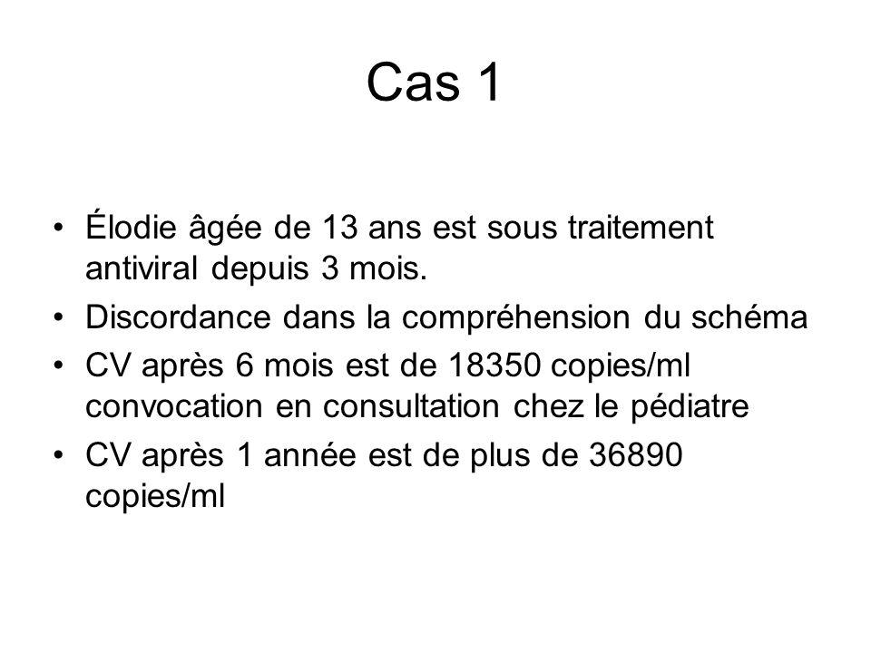 Cas 1 Élodie âgée de 13 ans est sous traitement antiviral depuis 3 mois.