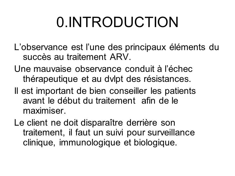 0.INTRODUCTION Lobservance est lune des principaux éléments du succès au traitement ARV.