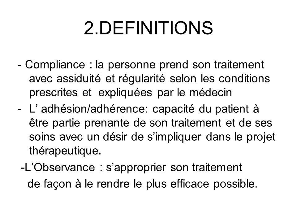 2.DEFINITIONS - Compliance : la personne prend son traitement avec assiduité et régularité selon les conditions prescrites et expliquées par le médecin -L adhésion/adhérence: capacité du patient à être partie prenante de son traitement et de ses soins avec un désir de simpliquer dans le projet thérapeutique.