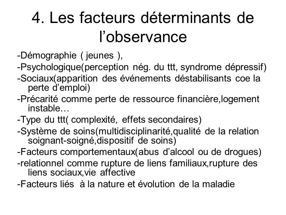4. Les facteurs déterminants de lobservance -Démographie ( jeunes ), -Psychologique(perception nég.