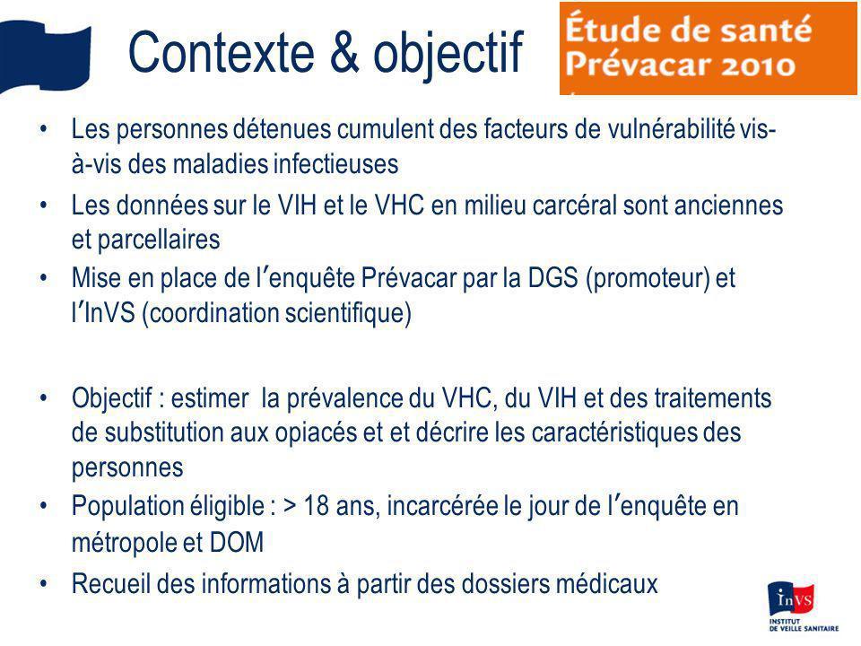 Contexte & objectif Les personnes détenues cumulent des facteurs de vulnérabilité vis- à-vis des maladies infectieuses Les données sur le VIH et le VH