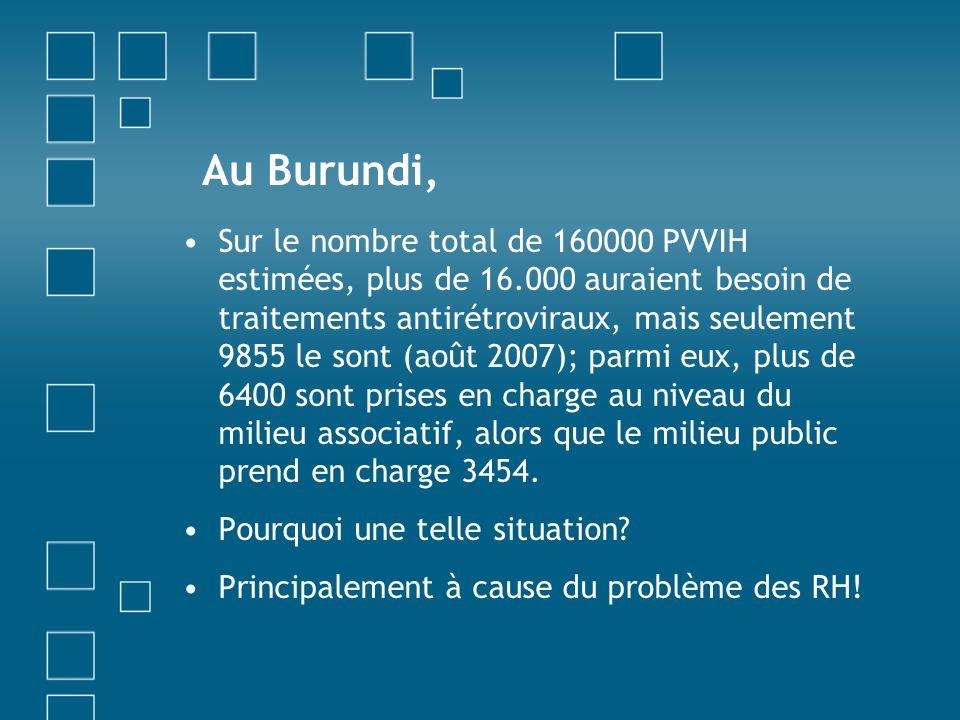 Au Burundi, Sur le nombre total de 160000 PVVIH estimées, plus de 16.000 auraient besoin de traitements antirétroviraux, mais seulement 9855 le sont (août 2007); parmi eux, plus de 6400 sont prises en charge au niveau du milieu associatif, alors que le milieu public prend en charge 3454.