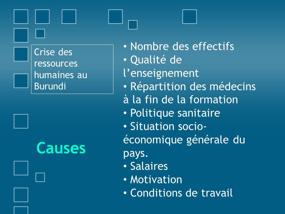 Causes Nombre des effectifs Qualité de lenseignement Répartition des médecins à la fin de la formation Politique sanitaire Situation socio- économique générale du pays.