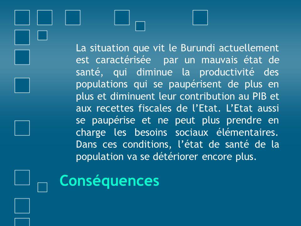 Conséquences La situation que vit le Burundi actuellement est caractérisée par un mauvais état de santé, qui diminue la productivité des populations qui se paupérisent de plus en plus et diminuent leur contribution au PIB et aux recettes fiscales de lEtat.