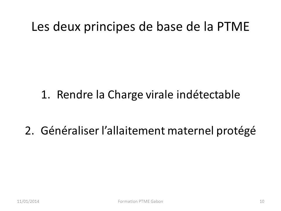 Les deux principes de base de la PTME 1.Rendre la Charge virale indétectable 2.Généraliser lallaitement maternel protégé 11/01/2014Formation PTME Gabon10