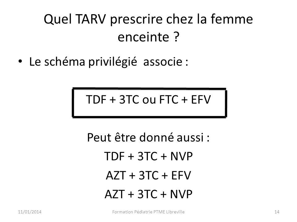 Quel TARV prescrire chez la femme enceinte .