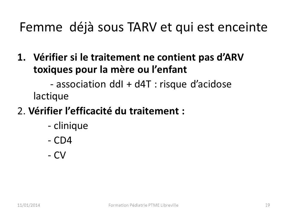 Formation Pédiatrie PTME Libreville 19 Femme déjà sous TARV et qui est enceinte 1.Vérifier si le traitement ne contient pas dARV toxiques pour la mère ou lenfant - association ddI + d4T : risque dacidose lactique 2.