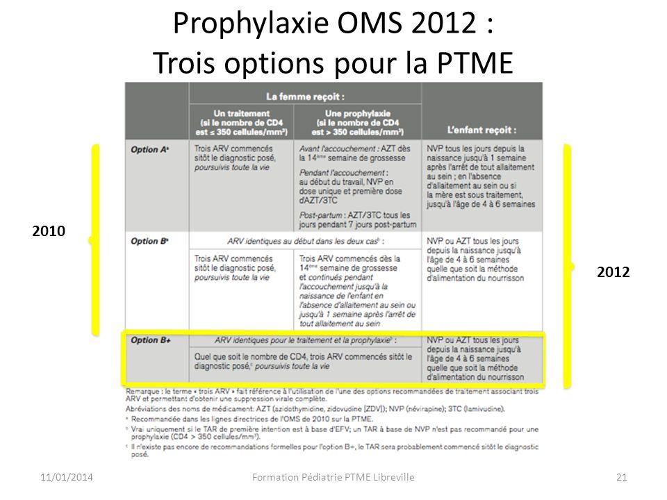 Prophylaxie OMS 2012 : Trois options pour la PTME 11/01/2014Formation Pédiatrie PTME Libreville21 2010 2012