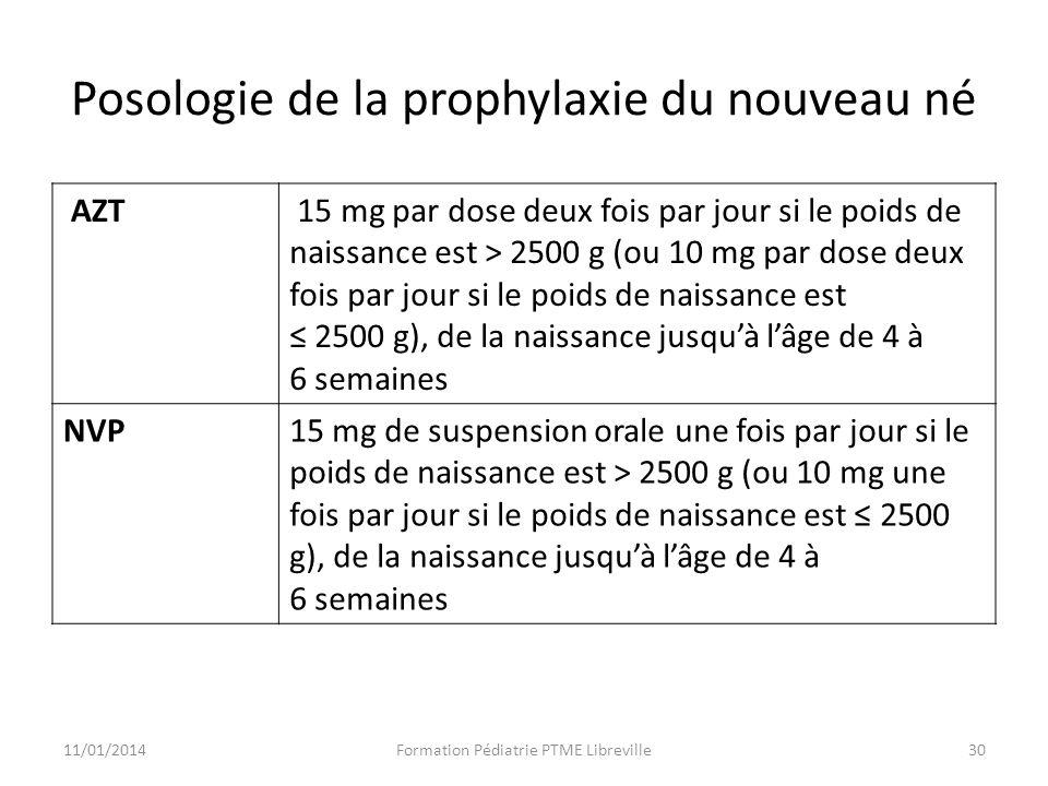 Posologie de la prophylaxie du nouveau né AZT 15 mg par dose deux fois par jour si le poids de naissance est > 2500 g (ou 10 mg par dose deux fois par jour si le poids de naissance est 2500 g), de la naissance jusquà lâge de 4 à 6 semaines NVP15 mg de suspension orale une fois par jour si le poids de naissance est > 2500 g (ou 10 mg une fois par jour si le poids de naissance est 2500 g), de la naissance jusquà lâge de 4 à 6 semaines 11/01/2014Formation Pédiatrie PTME Libreville30
