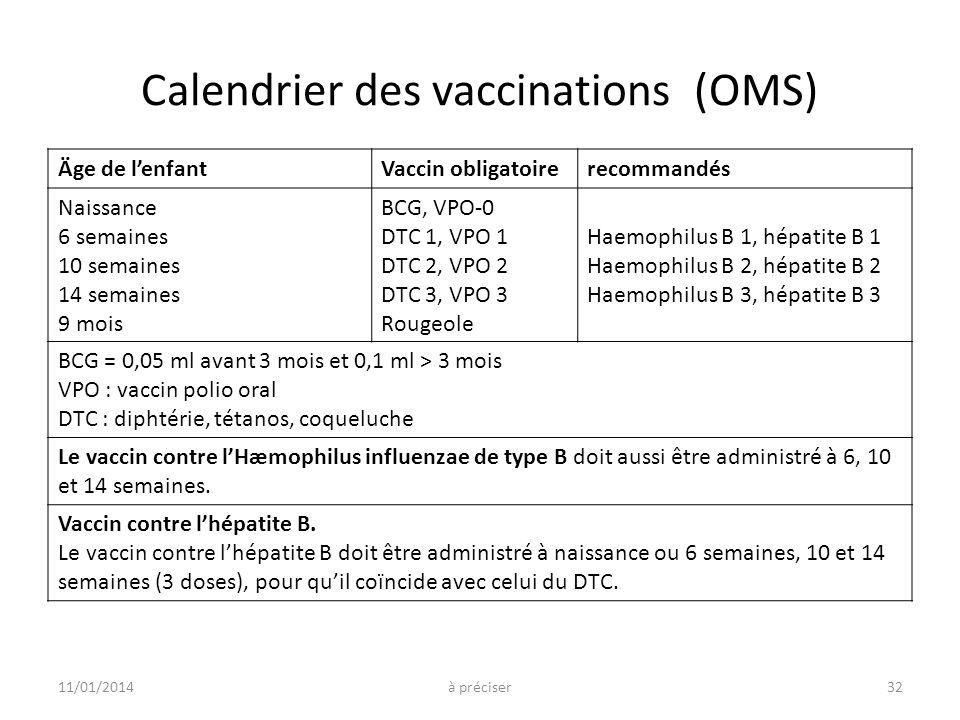 Calendrier des vaccinations (OMS) Äge de lenfantVaccin obligatoirerecommandés Naissance 6 semaines 10 semaines 14 semaines 9 mois BCG, VPO-0 DTC 1, VPO 1 DTC 2, VPO 2 DTC 3, VPO 3 Rougeole Haemophilus B 1, hépatite B 1 Haemophilus B 2, hépatite B 2 Haemophilus B 3, hépatite B 3 BCG = 0,05 ml avant 3 mois et 0,1 ml > 3 mois VPO : vaccin polio oral DTC : diphtérie, tétanos, coqueluche Le vaccin contre lHæmophilus influenzae de type B doit aussi être administré à 6, 10 et 14 semaines.