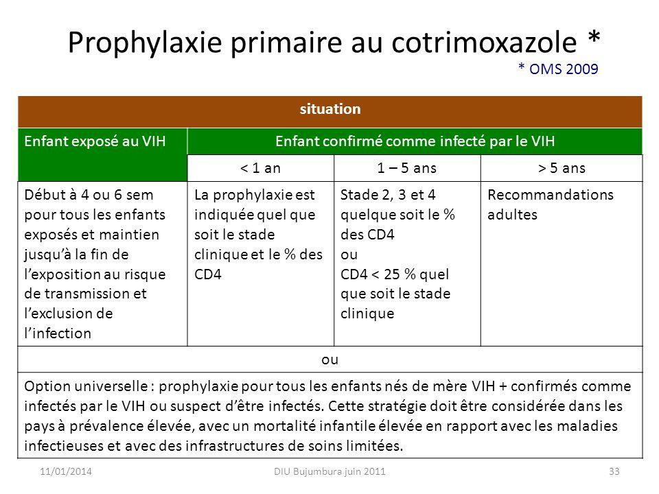 Prophylaxie primaire au cotrimoxazole * situation Enfant exposé au VIHEnfant confirmé comme infecté par le VIH < 1 an1 – 5 ans> 5 ans Début à 4 ou 6 sem pour tous les enfants exposés et maintien jusquà la fin de lexposition au risque de transmission et lexclusion de linfection La prophylaxie est indiquée quel que soit le stade clinique et le % des CD4 Stade 2, 3 et 4 quelque soit le % des CD4 ou CD4 < 25 % quel que soit le stade clinique Recommandations adultes ou Option universelle : prophylaxie pour tous les enfants nés de mère VIH + confirmés comme infectés par le VIH ou suspect dêtre infectés.