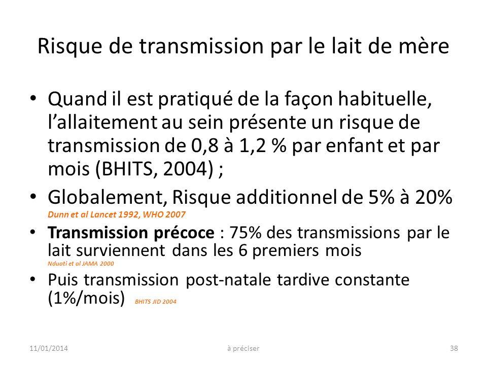 Risque de transmission par le lait de mère Quand il est pratiqué de la façon habituelle, lallaitement au sein présente un risque de transmission de 0,8 à 1,2 % par enfant et par mois (BHITS, 2004) ; Globalement, Risque additionnel de 5% à 20% Dunn et al Lancet 1992, WHO 2007 Transmission précoce : 75% des transmissions par le lait surviennent dans les 6 premiers mois Nduati et al JAMA 2000 Puis transmission post-natale tardive constante (1%/mois) BHITS JID 2004 à préciser3811/01/2014