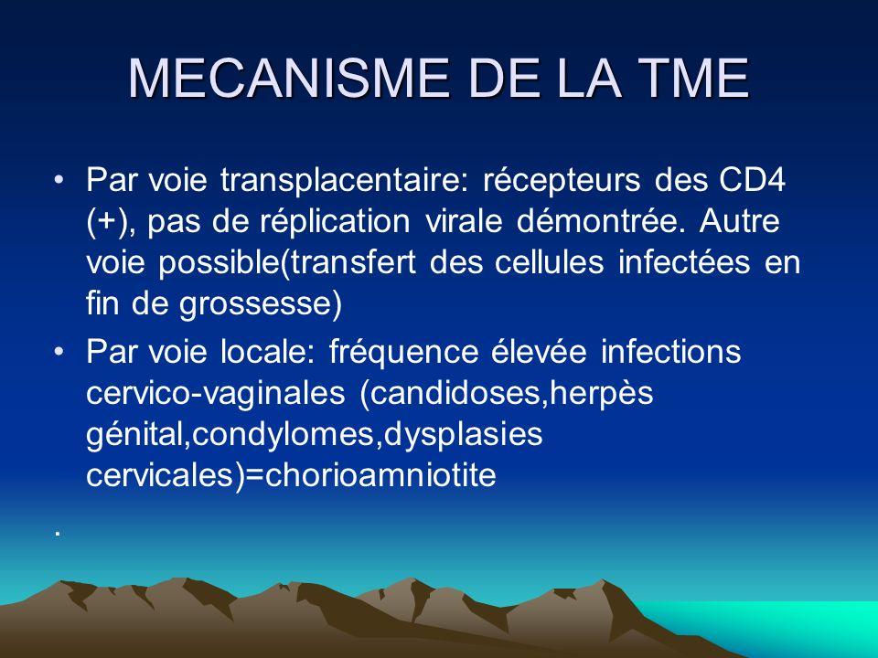 MECANISME DE LA TME Par voie transplacentaire: récepteurs des CD4 (+), pas de réplication virale démontrée. Autre voie possible(transfert des cellules