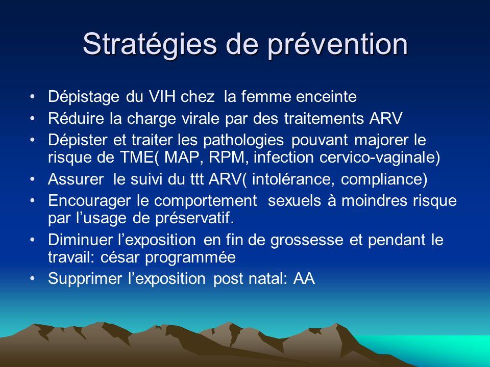 Stratégies de prévention Dépistage du VIH chez la femme enceinte Réduire la charge virale par des traitements ARV Dépister et traiter les pathologies