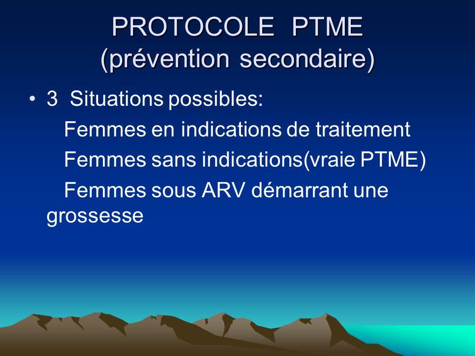 PROTOCOLE PTME (prévention secondaire) 3 Situations possibles: Femmes en indications de traitement Femmes sans indications(vraie PTME) Femmes sous ARV
