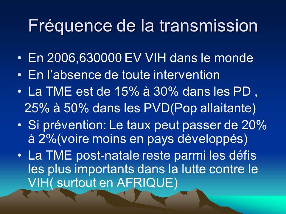 Fréquence de la transmission En 2006,630000 EV VIH dans le monde En labsence de toute intervention La TME est de 15% à 30% dans les PD, 25% à 50% dans