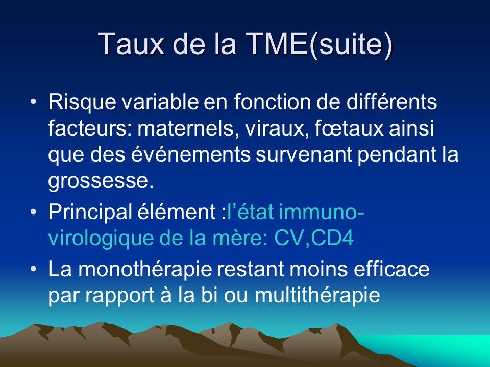 Taux de la TME(suite) Risque variable en fonction de différents facteurs: maternels, viraux, fœtaux ainsi que des événements survenant pendant la gros