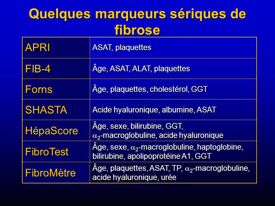 Quelques marqueurs sériques de fibrose APRI ASAT, plaquettes FIB-4 Âge, ASAT, ALAT, plaquettes Forns Âge, plaquettes, cholestérol, GGT SHASTA Acide hy