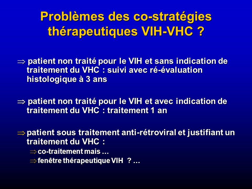 Problèmes des co-stratégies thérapeutiques VIH-VHC ? patient non traité pour le VIH et sans indication de traitement du VHC : suivi avec ré-évaluation