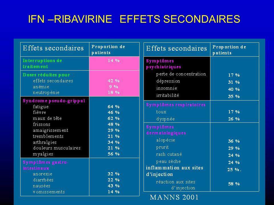 IFN –RIBAVIRINE EFFETS SECONDAIRES