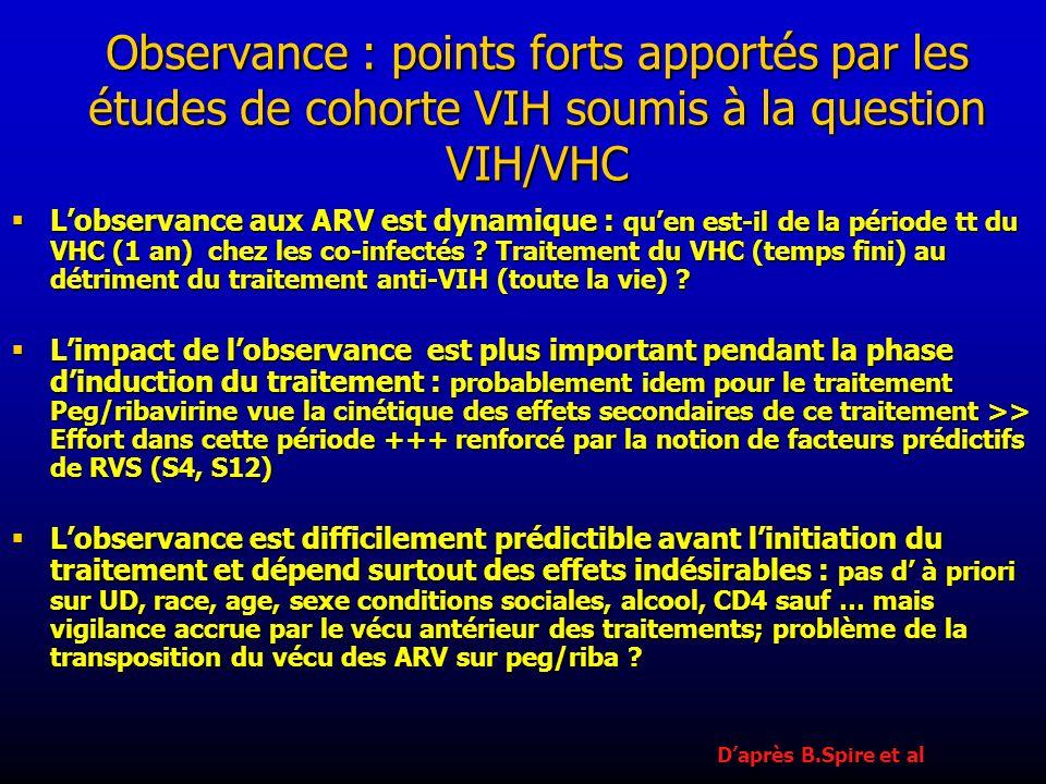 Observance : points forts apportés par les études de cohorte VIH soumis à la question VIH/VHC Lobservance aux ARV est dynamique : quen est-il de la pé