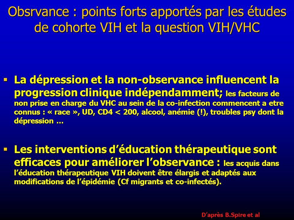 Obsrvance : points forts apportés par les études de cohorte VIH et la question VIH/VHC La dépression et la non-observance influencent la progression c