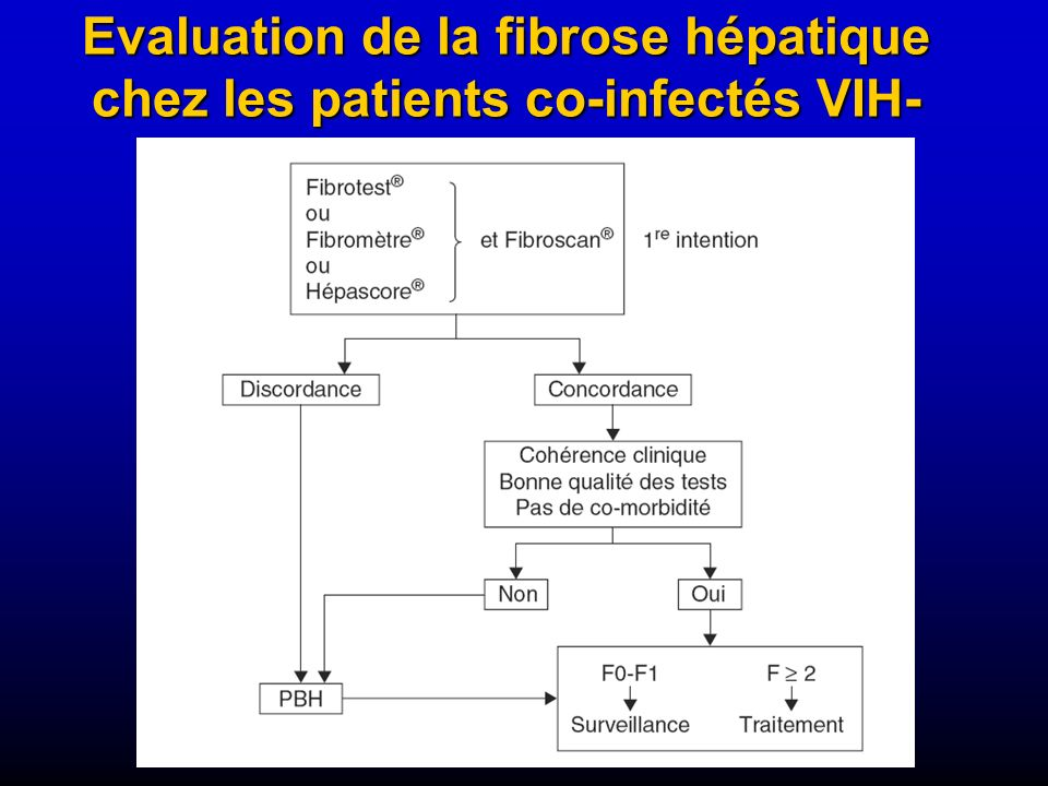 Evaluation de la fibrose hépatique chez les patients co-infectés VIH- VHC
