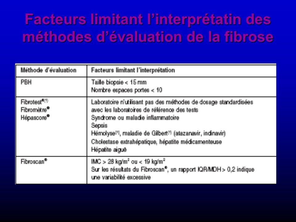 Facteurs limitant linterprétatin des méthodes dévaluation de la fibrose