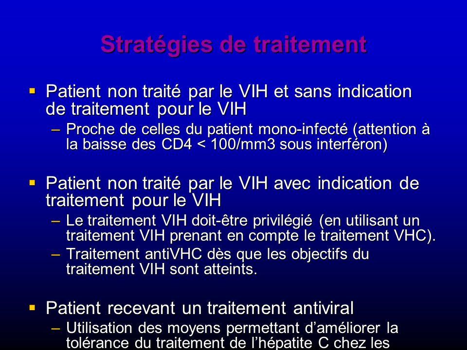 Stratégies de traitement Patient non traité par le VIH et sans indication de traitement pour le VIH Patient non traité par le VIH et sans indication d