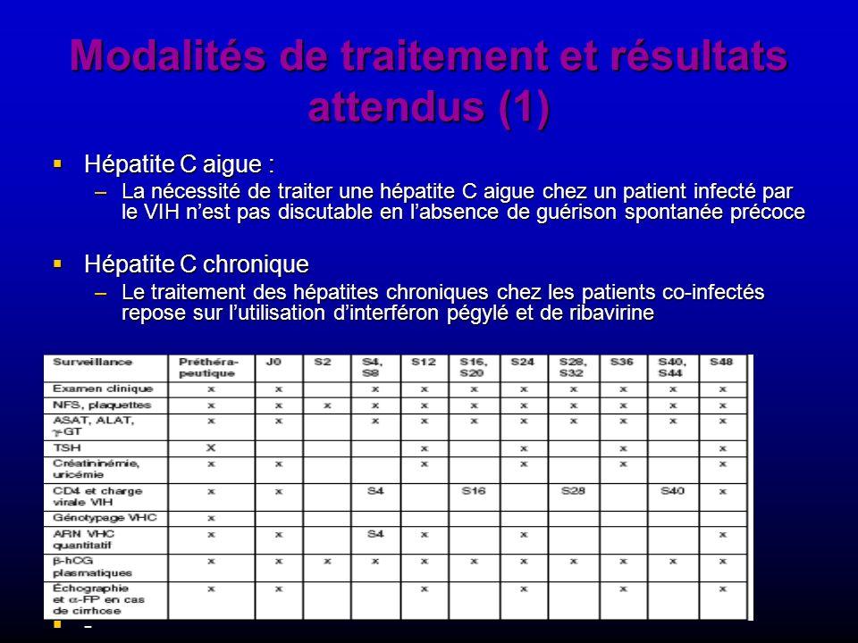 Modalités de traitement et résultats attendus (1) Hépatite C aigue : Hépatite C aigue : –La nécessité de traiter une hépatite C aigue chez un patient