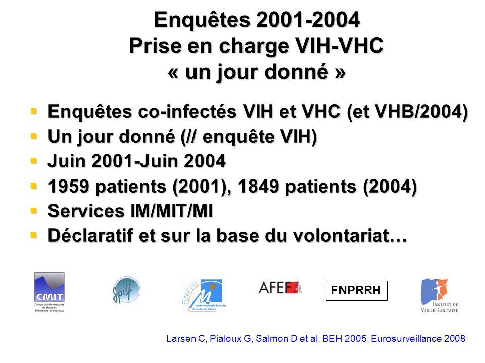 Enquêtes 2001-2004 Prise en charge VIH-VHC « un jour donné » Enquêtes co-infectés VIH et VHC (et VHB/2004) Enquêtes co-infectés VIH et VHC (et VHB/200