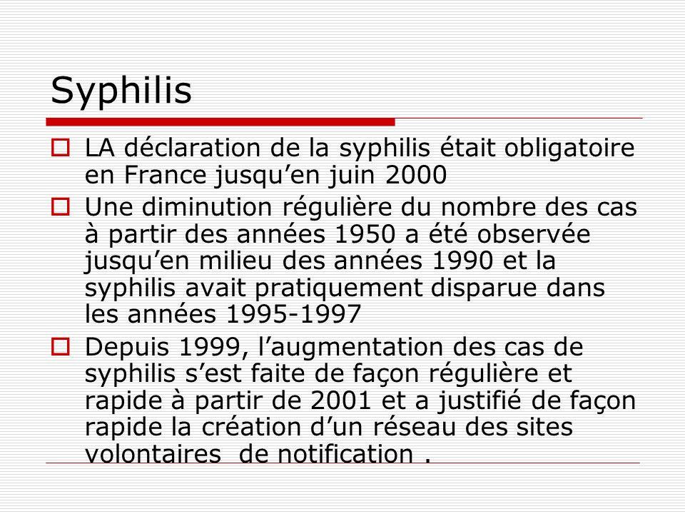 Syphilis LA déclaration de la syphilis était obligatoire en France jusquen juin 2000 Une diminution régulière du nombre des cas à partir des années 19