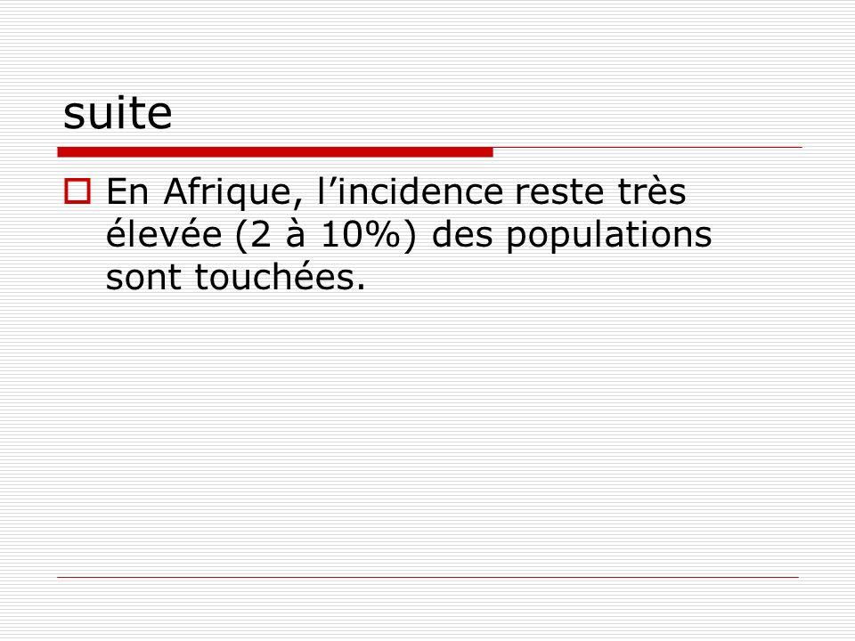 suite En Afrique, lincidence reste très élevée (2 à 10%) des populations sont touchées.