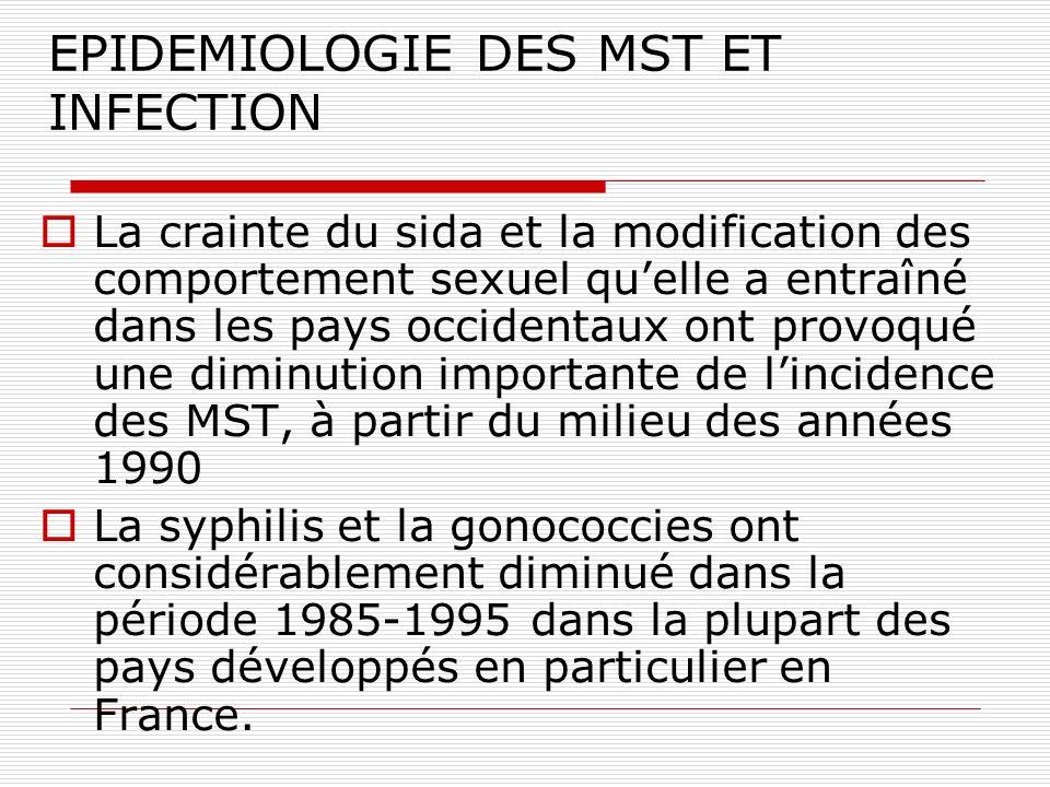 EPIDEMIOLOGIE DES MST ET INFECTION La crainte du sida et la modification des comportement sexuel quelle a entraîné dans les pays occidentaux ont provo