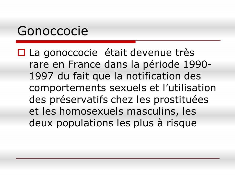 suite Le paysage de la gonococcie a profondément changé depuis une dizaine dannée avec représentation croissante des homosexuels qui représentait 10% des cas de gonococcie urétral en 1986, 20% en 1995 et 50% à 60% depuis 1999 Chez les hétérosexuels, 3,5% sont séropositifs pour le VIH