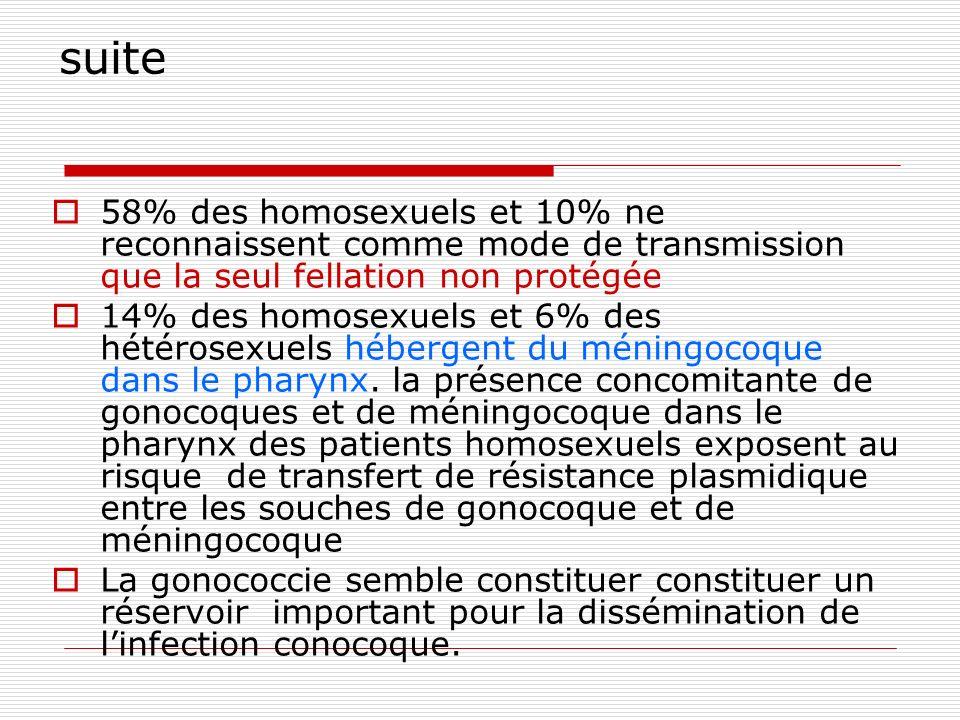 suite 58% des homosexuels et 10% ne reconnaissent comme mode de transmission que la seul fellation non protégée 14% des homosexuels et 6% des hétérose