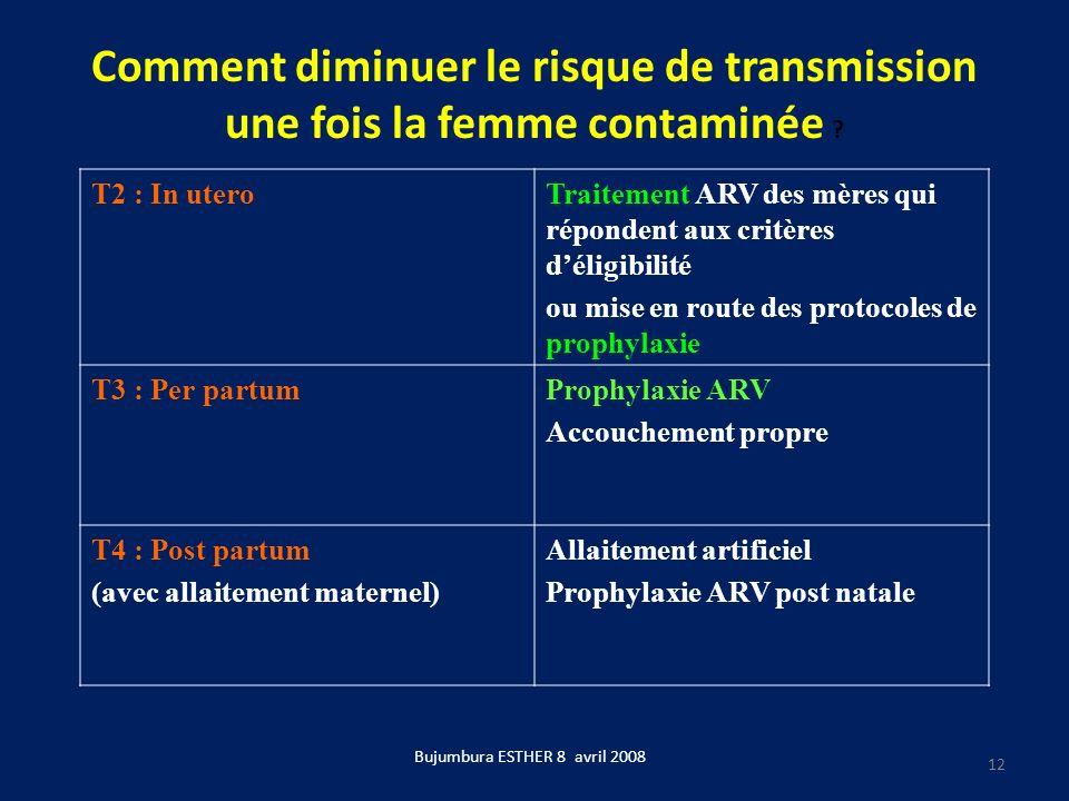 Comment diminuer le risque de transmission une fois la femme contaminée ? T2 : In uteroTraitement ARV des mères qui répondent aux critères déligibilit