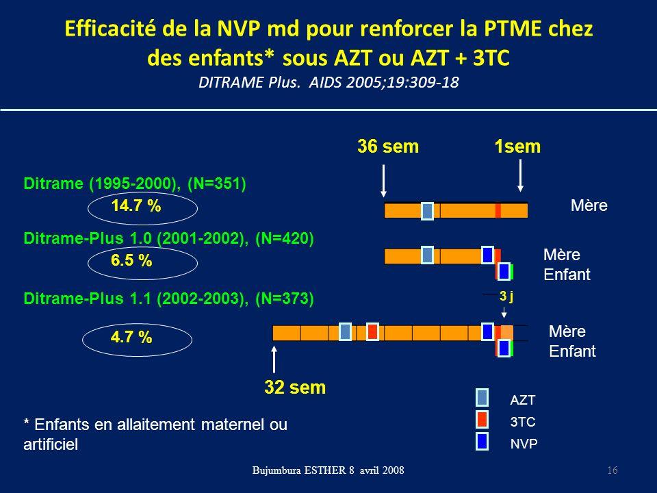 Efficacité de la NVP md pour renforcer la PTME chez des enfants* sous AZT ou AZT + 3TC DITRAME Plus. AIDS 2005;19:309-18 Bujumbura ESTHER 8 avril 2008