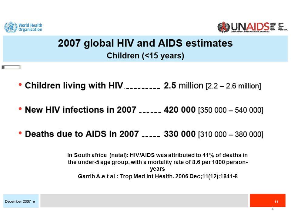 Pourcentage des femmes infectées par le VIH qui reçoivent une prophylaxie ARV pour la PTME par région OMS, 2005 Bujumbura ESTHER 8 avril 2008 20052004 3