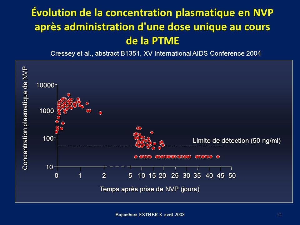 Évolution de la concentration plasmatique en NVP après administration d'une dose unique au cours de la PTME Bujumbura ESTHER 8 avril 2008 Cressey et a