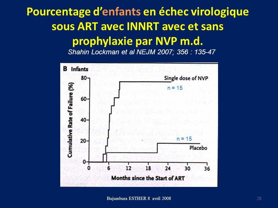 Pourcentage denfants en échec virologique sous ART avec INNRT avec et sans prophylaxie par NVP m.d. Bujumbura ESTHER 8 avril 2008 Shahin Lockman et al