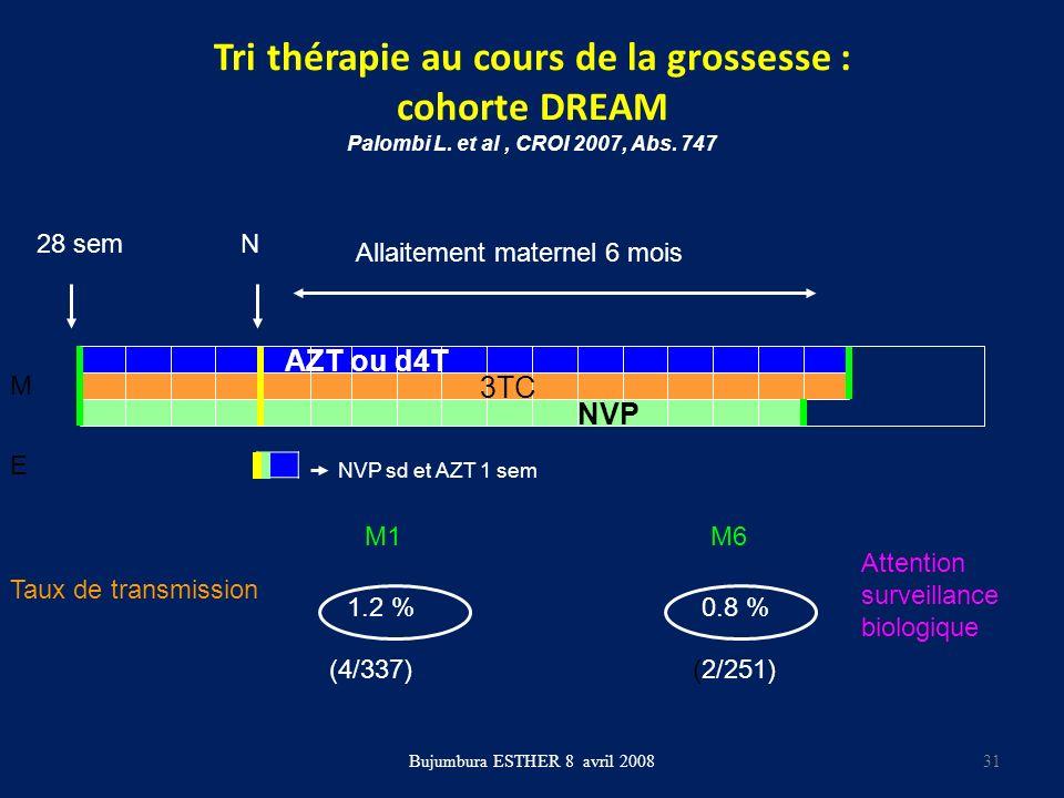 Tri thérapie au cours de la grossesse : cohorte DREAM Palombi L. et al, CROI 2007, Abs. 747 Bujumbura ESTHER 8 avril 2008 28 semN Allaitement maternel