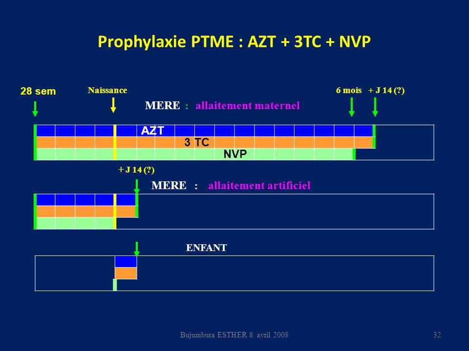 Prophylaxie PTME : AZT + 3TC + NVP Naissance 6 mois + J 14 (?) MERE : allaitement maternel + J 14 (?) MERE : allaitement artificiel ENFANT Bujumbura E