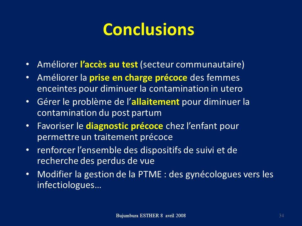Conclusions Améliorer laccès au test (secteur communautaire) Améliorer la prise en charge précoce des femmes enceintes pour diminuer la contamination