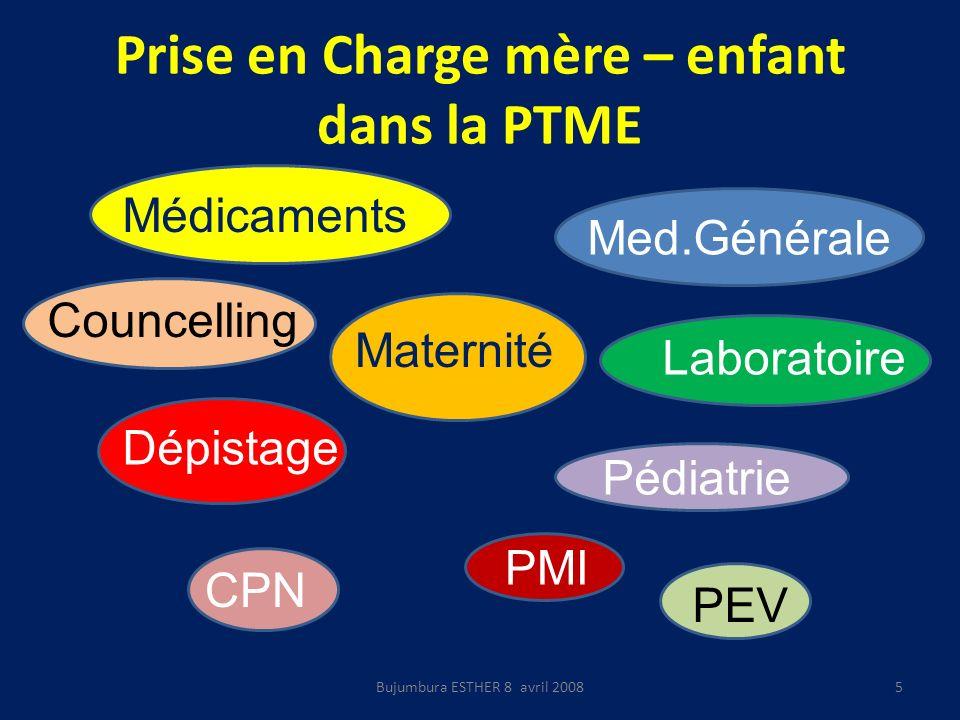 Efficacité de la NVP md pour renforcer la PTME chez des enfants* sous AZT ou AZT + 3TC DITRAME Plus.