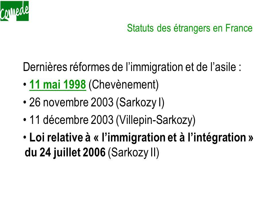 Statuts des étrangers en France Dernières réformes de limmigration et de lasile : 11 mai 1998 (Chevènement) 26 novembre 2003 (Sarkozy I) 11 décembre 2