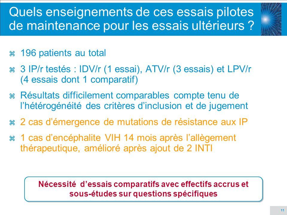 11 Quels enseignements de ces essais pilotes de maintenance pour les essais ultérieurs ? z 196 patients au total z 3 IP/r testés : IDV/r (1 essai), AT