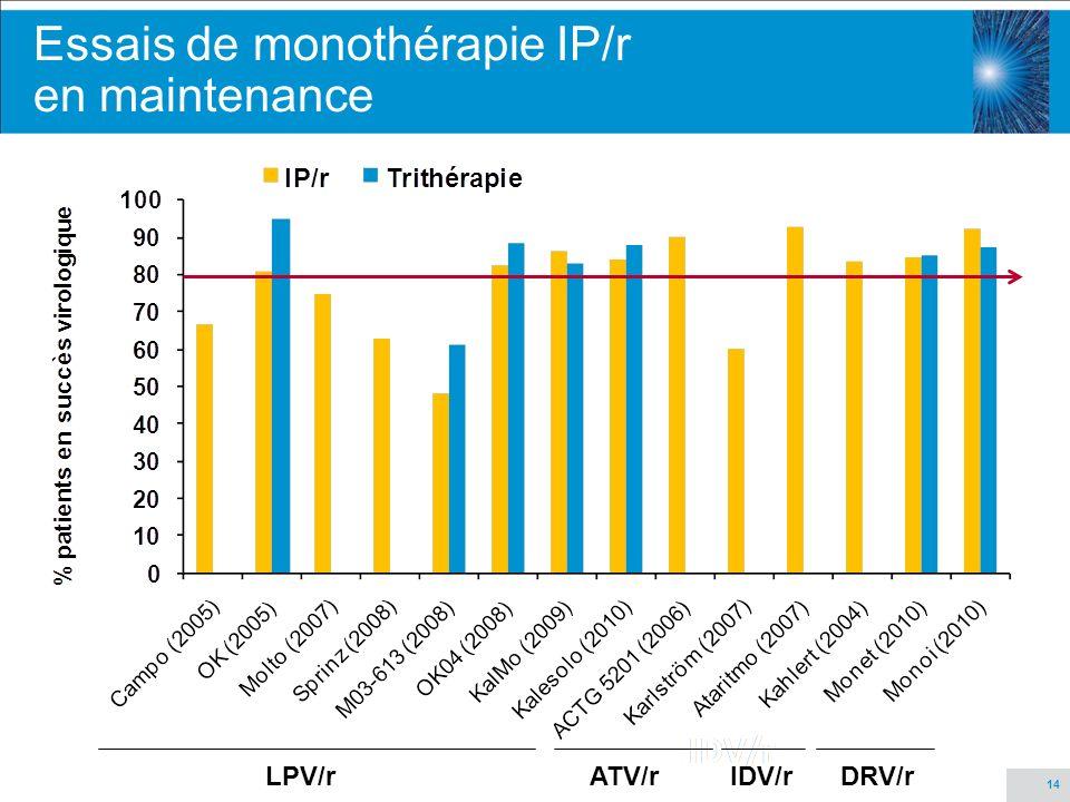 14 Essais de monothérapie IP/r en maintenance LPV/rATV/rIDV/rDRV/r
