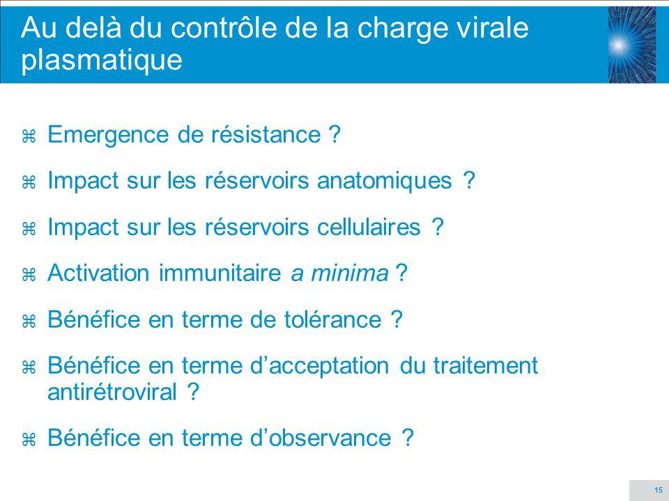 15 Au delà du contrôle de la charge virale plasmatique z Emergence de résistance ? z Impact sur les réservoirs anatomiques ? z Impact sur les réservoi