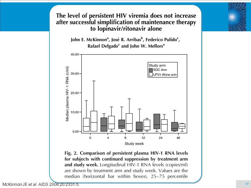 17 McKinnon JE et al. AIDS 2006;20:2331-5.